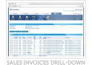 Sales Invoices Drill-down